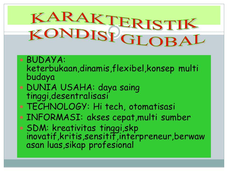 BUDAYA: keterbukaan,dinamis,flexibel,konsep multi budaya DUNIA USAHA: daya saing tinggi,desentralisasi TECHNOLOGY: Hi tech, otomatisasi INFORMASI: aks