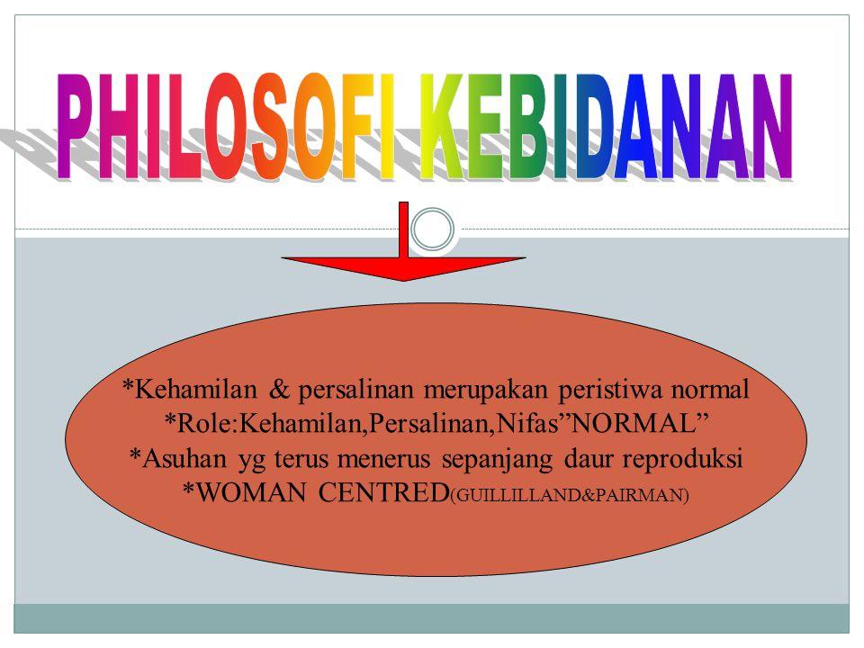 """*Kehamilan & persalinan merupakan peristiwa normal *Role:Kehamilan,Persalinan,Nifas""""NORMAL"""" *Asuhan yg terus menerus sepanjang daur reproduksi *WOMAN"""