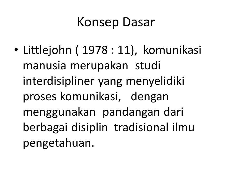 Konsep Dasar Littlejohn ( 1978 : 11), komunikasi manusia merupakan studi interdisipliner yang menyelidiki proses komunikasi, dengan menggunakan pandangan dari berbagai disiplin tradisional ilmu pengetahuan.