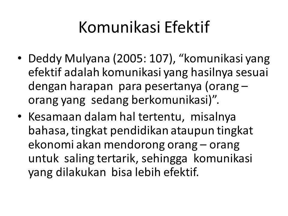 "Komunikasi Efektif Deddy Mulyana (2005: 107), ""komunikasi yang efektif adalah komunikasi yang hasilnya sesuai dengan harapan para pesertanya (orang –"