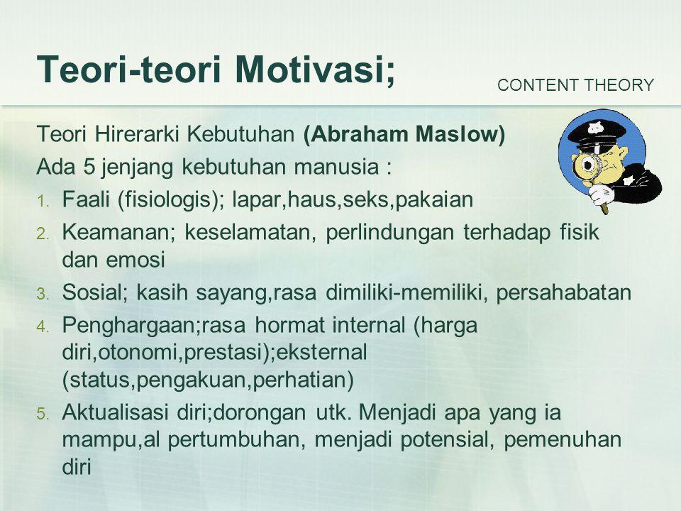 Teori-teori Motivasi; Teori Hirerarki Kebutuhan (Abraham Maslow) Ada 5 jenjang kebutuhan manusia : 1.