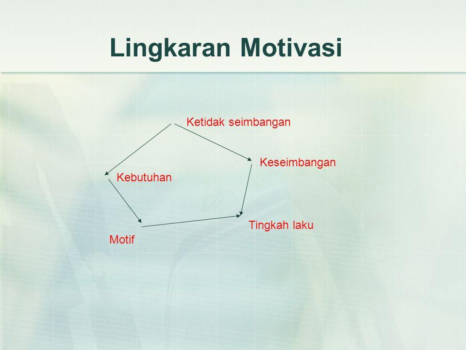 Lingkaran Motivasi Ketidak seimbangan Keseimbangan Tingkah laku Motif Kebutuhan