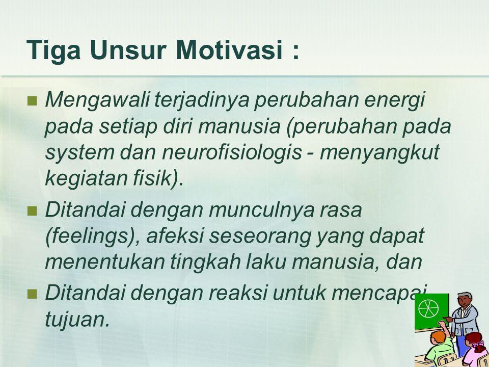 Tiga Unsur Motivasi : Mengawali terjadinya perubahan energi pada setiap diri manusia (perubahan pada system dan neurofisiologis - menyangkut kegiatan fisik).