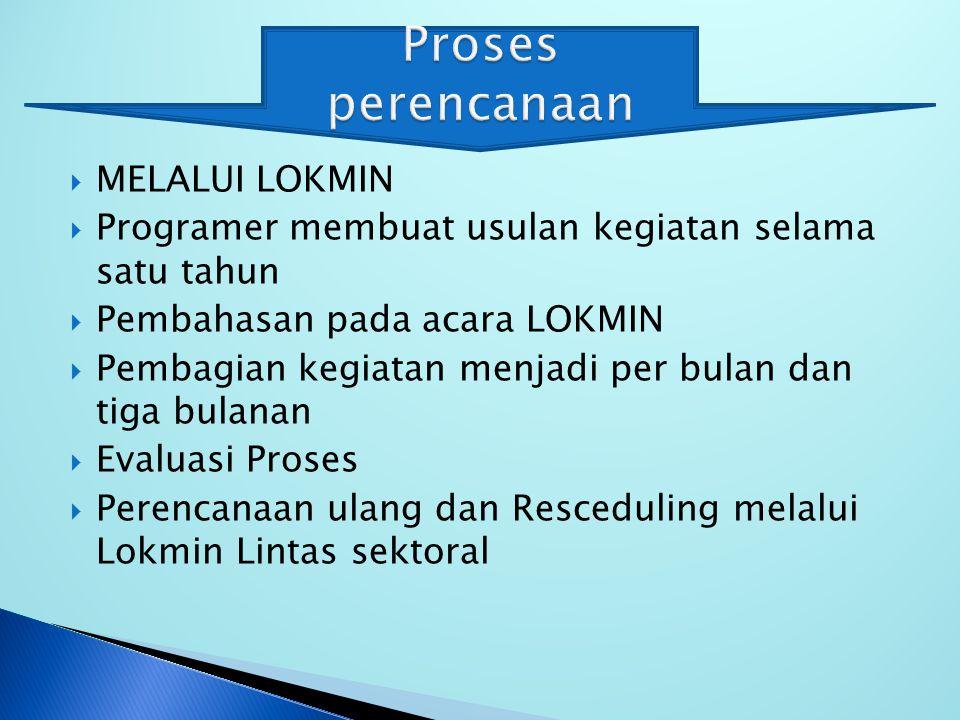  Keputusan Kepala Dinas. Kesehatan Kabupaten Cilacap No.440/00398.B/15.0 tanggal 27 Pebruari 2014, tentang penunjukan Bendahara BOK di UPT Puskesmas;