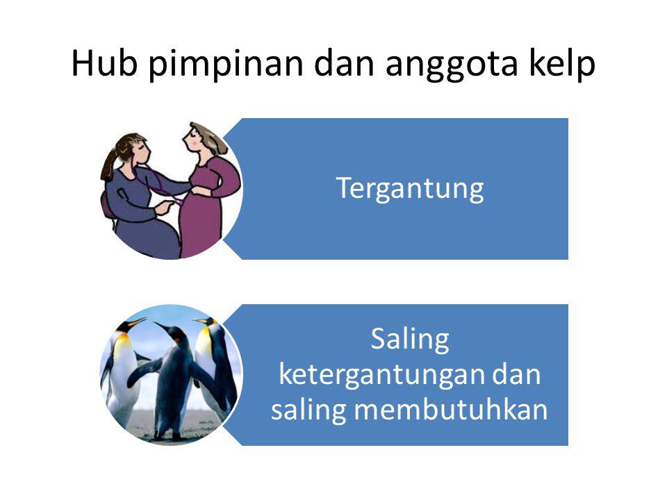 Hub pimpinan dan anggota kelp Tergantung Saling ketergantungan dan saling membutuhkan