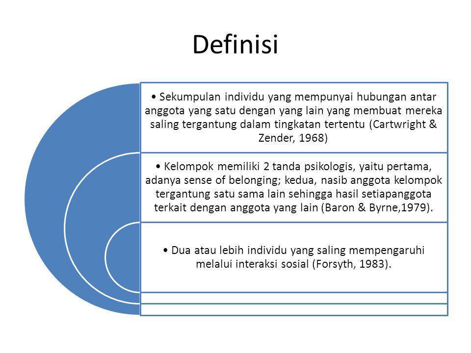 Definisi Sekumpulan individu yang mempunyai hubungan antar anggota yang satu dengan yang lain yang membuat mereka saling tergantung dalam tingkatan te