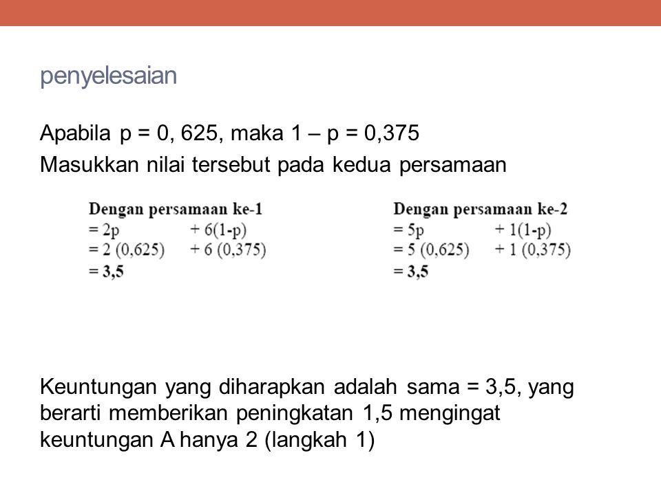 penyelesaian Apabila p = 0, 625, maka 1 – p = 0,375 Masukkan nilai tersebut pada kedua persamaan Keuntungan yang diharapkan adalah sama = 3,5, yang be