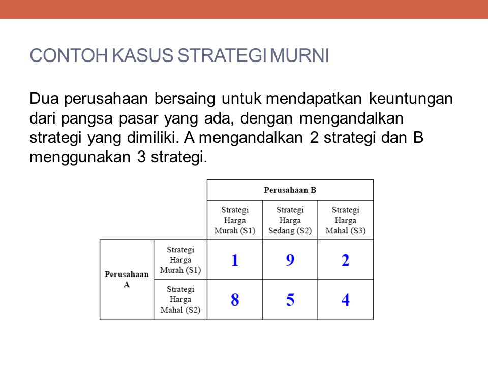 penyelesaian Untuk perusahaan B Bila strategi B direspon A dengan S1: 2q + 5(1 – q) = 2q + 5 – 5q = 5 – 3q Bila strategi B direspon A dengna S2: 6q + 1(1 – q) = 6q + 1 – 1q = 1 + 5q Bila digabung: 5 – 3q = 1 + 5q 4 = 8q  q = 4/8 = 0,5, maka 1-q = 0,5 Masukkan ke persamaan