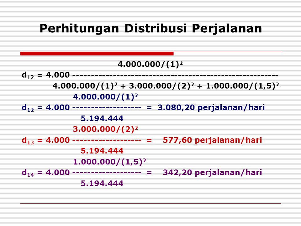 Perhitungan Distribusi Perjalanan 4.000.000/(1) 2 d 12 = 4.000 --------------------------------------------------------- 4.000.000/(1) 2 + 3.000.000/(