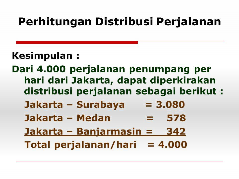 Perhitungan Distribusi Perjalanan Kesimpulan : Dari 4.000 perjalanan penumpang per hari dari Jakarta, dapat diperkirakan distribusi perjalanan sebagai