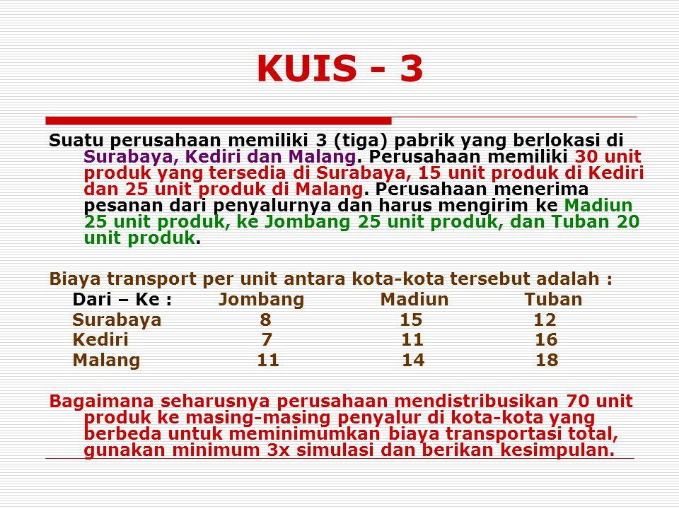 KUIS - 3 Suatu perusahaan memiliki 3 (tiga) pabrik yang berlokasi di Surabaya, Kediri dan Malang. Perusahaan memiliki 30 unit produk yang tersedia di