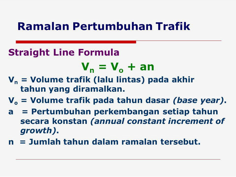 Perhitungan Distribusi Perjalanan Kesimpulan : Dari 4.000 perjalanan penumpang per hari dari Jakarta, dapat diperkirakan distribusi perjalanan sebagai berikut : Jakarta – Surabaya = 3.080 Jakarta – Medan = 578 Jakarta – Banjarmasin = 342 Total perjalanan/hari = 4.000