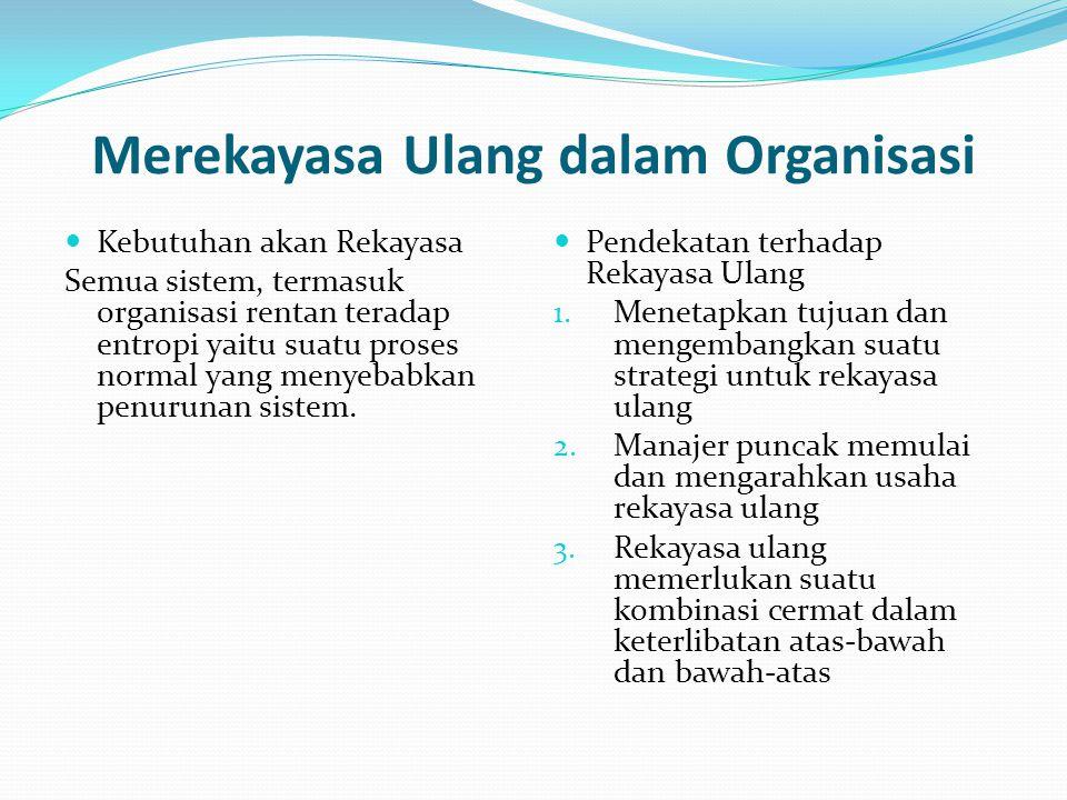 Merekayasa Ulang dalam Organisasi Kebutuhan akan Rekayasa Semua sistem, termasuk organisasi rentan teradap entropi yaitu suatu proses normal yang menyebabkan penurunan sistem.