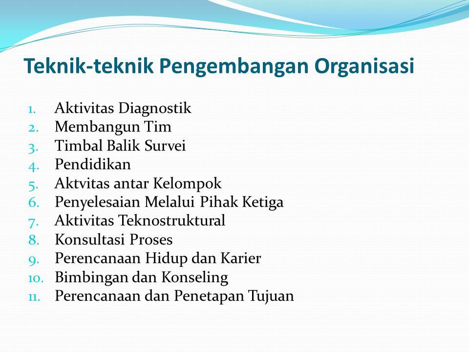 Teknik-teknik Pengembangan Organisasi 1. Aktivitas Diagnostik 2. Membangun Tim 3. Timbal Balik Survei 4. Pendidikan 5. Aktvitas antar Kelompok 6. Peny