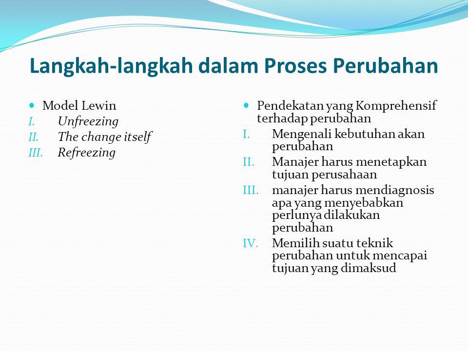 Langkah-langkah dalam Proses Perubahan Model Lewin I. Unfreezing II. The change itself III. Refreezing Pendekatan yang Komprehensif terhadap perubahan