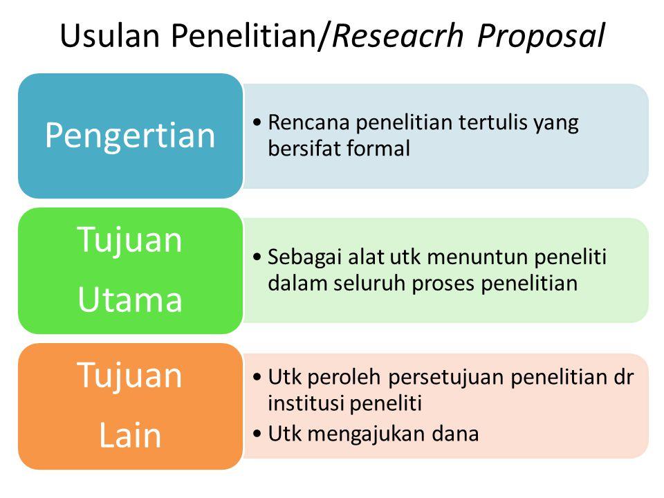 Usulan Penelitian/Reseacrh Proposal Rencana penelitian tertulis yang bersifat formal Pengertian Sebagai alat utk menuntun peneliti dalam seluruh prose