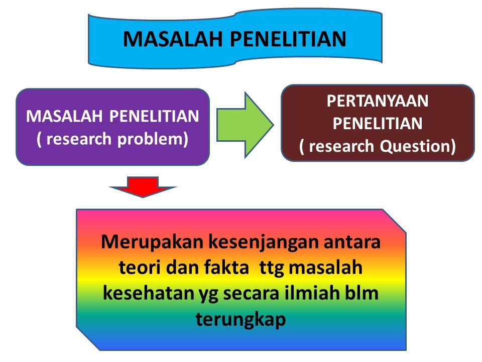 MASALAH PENELITIAN ( research problem) PERTANYAAN PENELITIAN ( research Question) Merupakan kesenjangan antara teori dan fakta ttg masalah kesehatan y