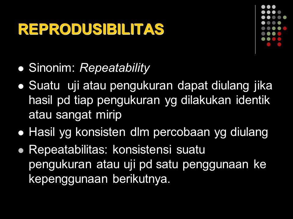 REPRODUSIBILITAS Sinonim: Repeatability Suatu uji atau pengukuran dapat diulang jika hasil pd tiap pengukuran yg dilakukan identik atau sangat mirip H