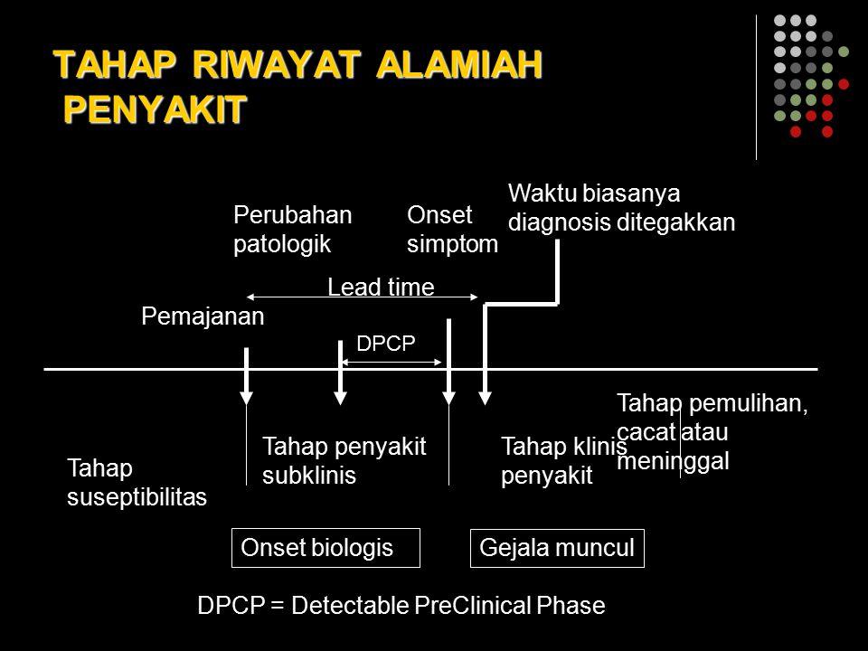 TAHAP RIWAYAT ALAMIAH PENYAKIT Tahap suseptibilitas Tahap penyakit subklinis Tahap klinis penyakit Tahap pemulihan, cacat atau meninggal Pemajanan Per