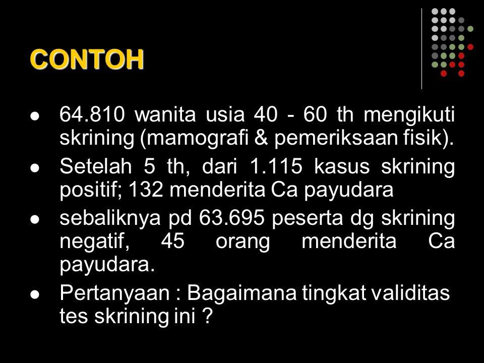 CONTOH 64.810 wanita usia 40 - 60 th mengikuti skrining (mamografi & pemeriksaan fisik). Setelah 5 th, dari 1.115 kasus skrining positif; 132 menderit