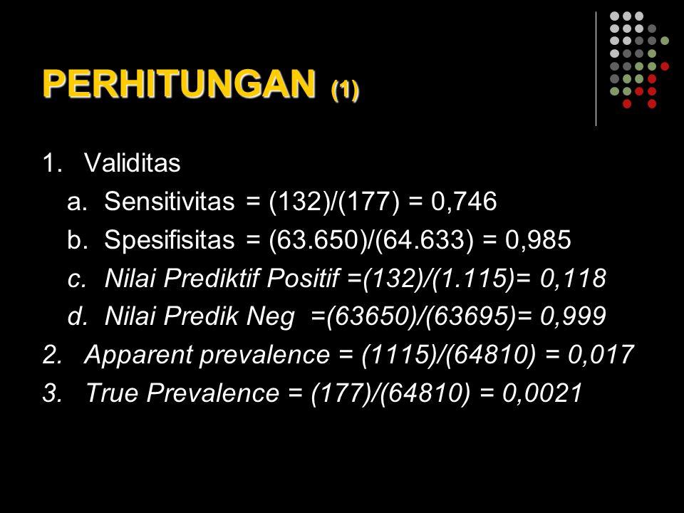 PERHITUNGAN (1) 1.Validitas a.Sensitivitas = (132)/(177) = 0,746 b.Spesifisitas = (63.650)/(64.633) = 0,985 c.Nilai Prediktif Positif =(132)/(1.115)=