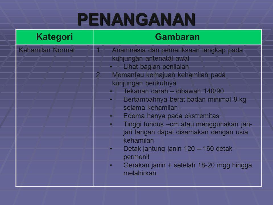 PENANGANAN KategoriGambaran Kehamilan Normal1.Anamnesia dan pemeriksaan lengkap pada kunjungan antenatal awal Lihat bagian penilaian 2.Memantau kemaju