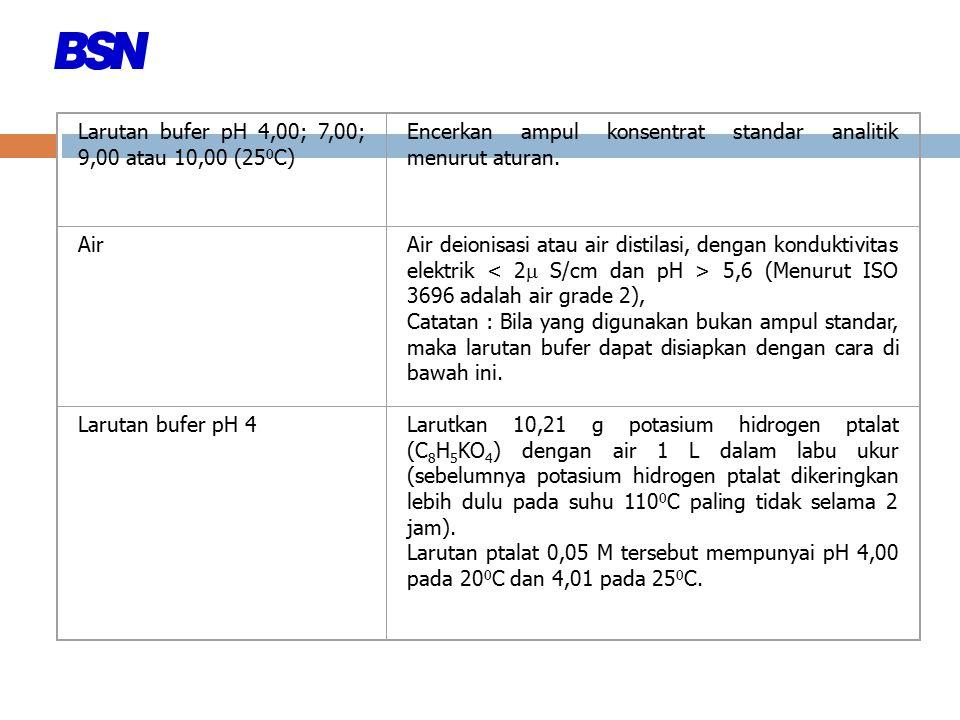 Larutan bufer pH 4,00; 7,00; 9,00 atau 10,00 (25 0 C) Encerkan ampul konsentrat standar analitik menurut aturan.