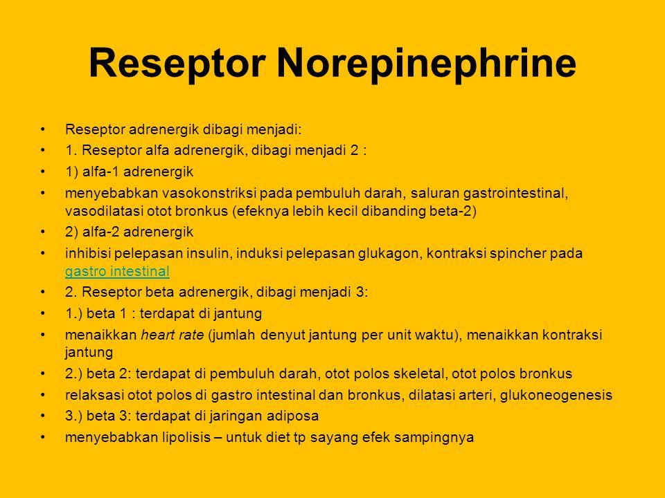 Reseptor Norepinephrine Reseptor adrenergik dibagi menjadi: 1. Reseptor alfa adrenergik, dibagi menjadi 2 : 1) alfa-1 adrenergik menyebabkan vasokonst