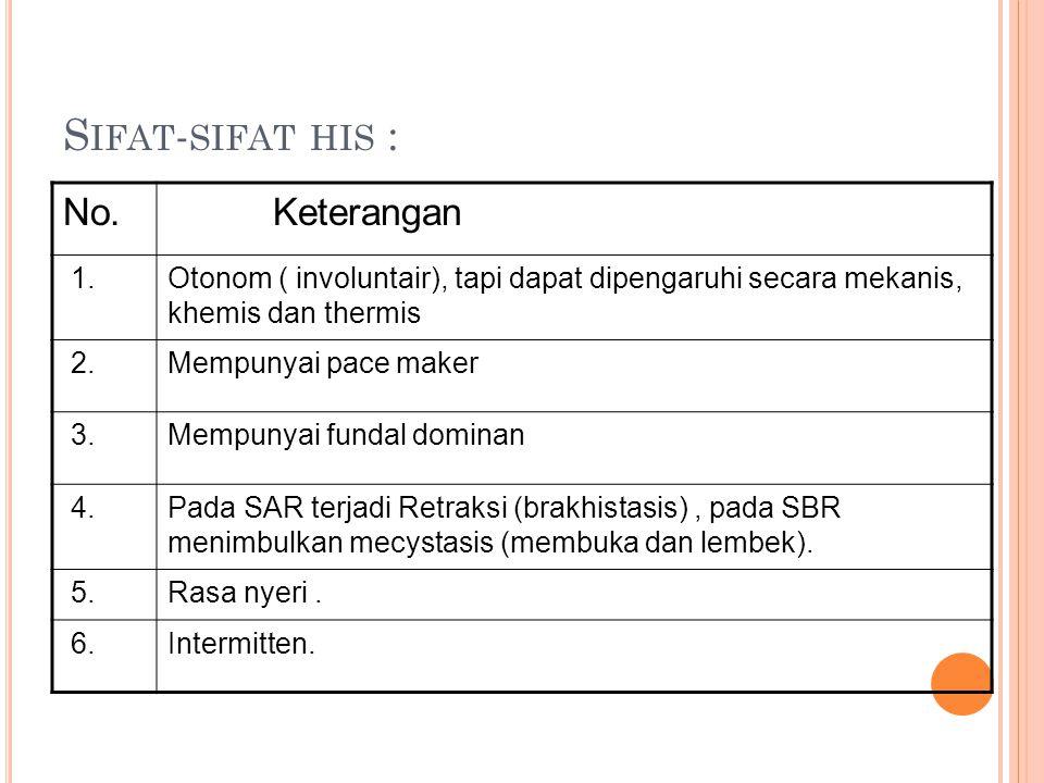 S IFAT - SIFAT HIS : No. Keterangan 1.Otonom ( involuntair), tapi dapat dipengaruhi secara mekanis, khemis dan thermis 2.Mempunyai pace maker 3.Mempun