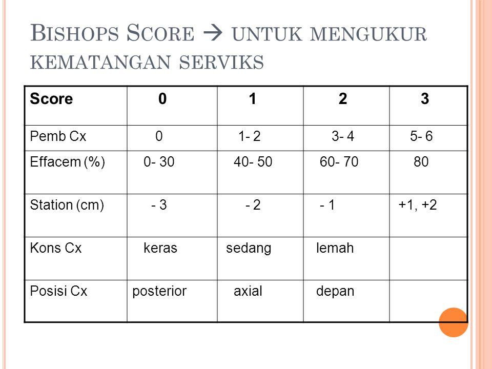 B ISHOPS S CORE  UNTUK MENGUKUR KEMATANGAN SERVIKS Score 0 1 2 3 Pemb Cx 0 1- 2 3- 4 5- 6 Effacem (%) 0- 30 40- 50 60- 70 80 Station (cm) - 3 - 2 - 1