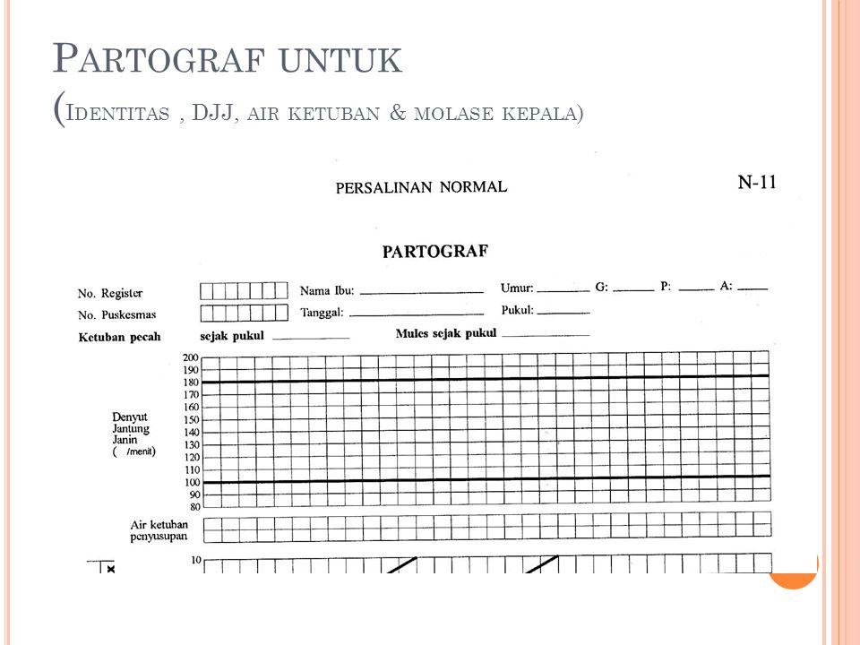 P ARTOGRAF UNTUK ( I DENTITAS, DJJ, AIR KETUBAN & MOLASE KEPALA )