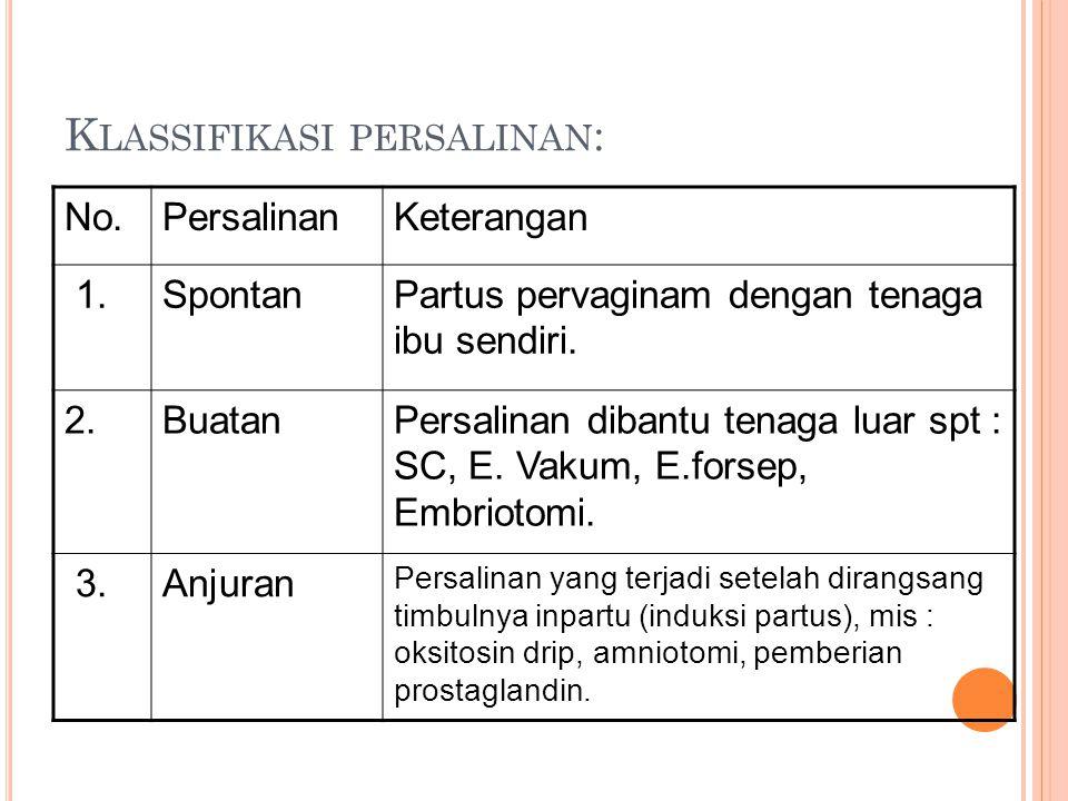 K LASSIFIKASI PERSALINAN : No.PersalinanKeterangan 1.SpontanPartus pervaginam dengan tenaga ibu sendiri. 2.BuatanPersalinan dibantu tenaga luar spt :