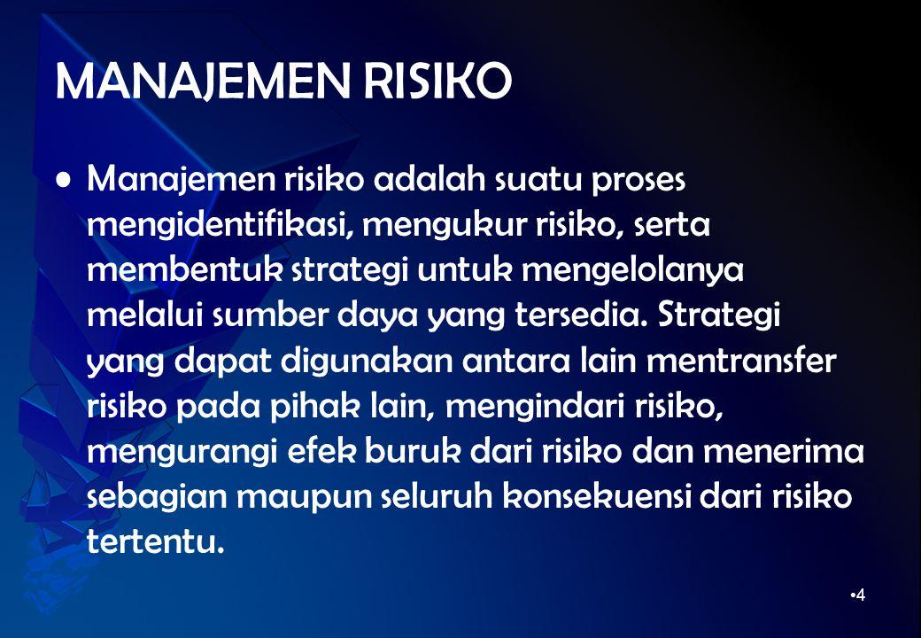 MANAJEMEN RISIKO Manajemen risiko adalah suatu proses mengidentifikasi, mengukur risiko, serta membentuk strategi untuk mengelolanya melalui sumber da