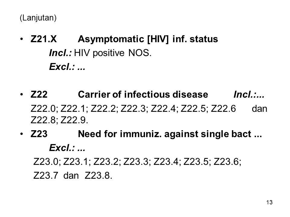 (Lanjutan) Z21.XAsymptomatic [HIV] inf. status Incl.: HIV positive NOS. Excl.:... Z22Carrier of infectious disease Incl.:... Z22.0; Z22.1; Z22.2; Z22.