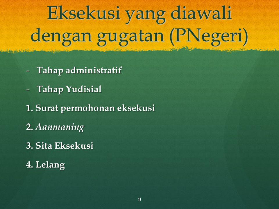 Eksekusi yang diawali dengan gugatan (PNegeri) - Tahap administratif - Tahap Yudisial 1. Surat permohonan eksekusi 2. Aanmaning 3. Sita Eksekusi 4. Le