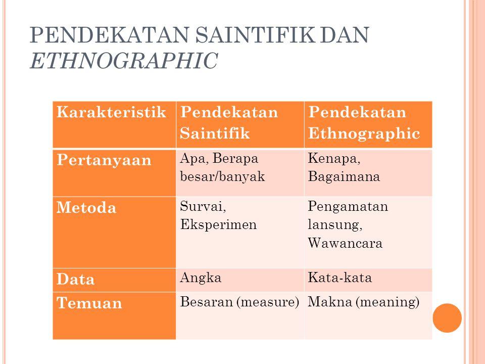 PENDEKATAN SAINTIFIK DAN ETHNOGRAPHIC Karakteristik Pendekatan Saintifik Pendekatan Ethnographic Pertanyaan Apa, Berapa besar/banyak Kenapa, Bagaimana