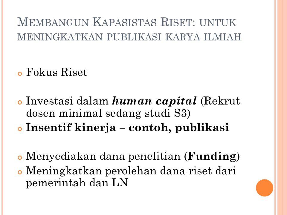 M EMBANGUN K APASISTAS R ISET : UNTUK MENINGKATKAN PUBLIKASI KARYA ILMIAH Fokus Riset Investasi dalam human capital (Rekrut dosen minimal sedang studi