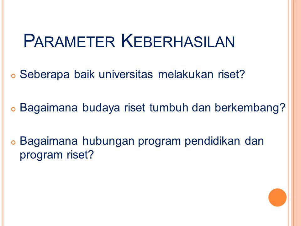 P ARAMETER K EBERHASILAN Seberapa baik universitas melakukan riset? Bagaimana budaya riset tumbuh dan berkembang? Bagaimana hubungan program pendidika