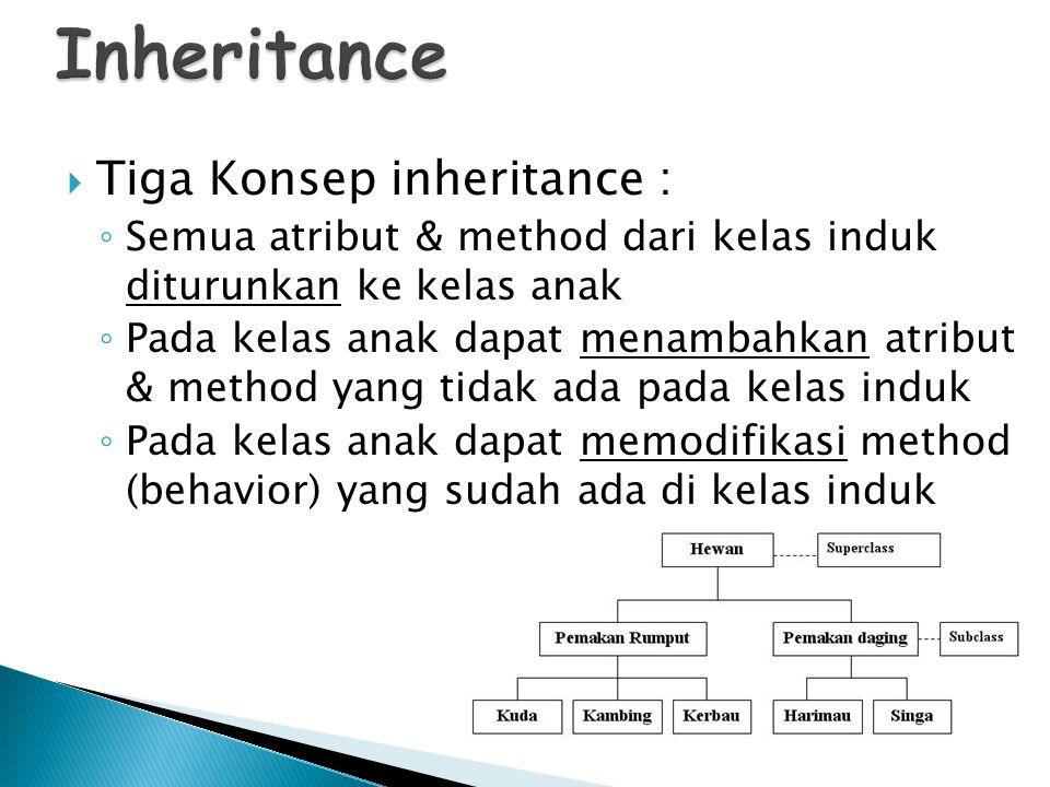  Tiga Konsep inheritance : ◦ Semua atribut & method dari kelas induk diturunkan ke kelas anak ◦ Pada kelas anak dapat menambahkan atribut & method ya