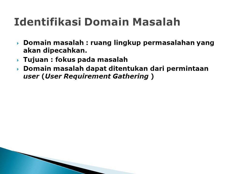  Domain masalah : ruang lingkup permasalahan yang akan dipecahkan.  Tujuan : fokus pada masalah  Domain masalah dapat ditentukan dari permintaan us