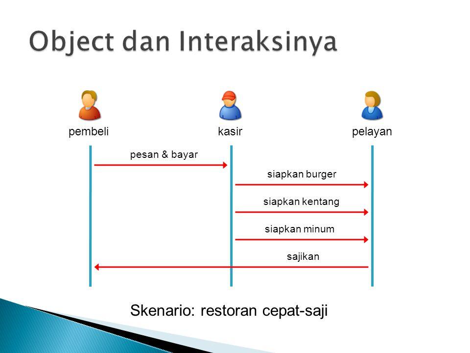  Object dan interaksinya dapat digunakan untuk merepresentasikan lingkup permasalahan ◦ Object merepresentasikan entitas-entitas yang dianggap penting dalam skenario permasalahan ◦ Interaksi antar object menggambarkan bentuk-bentuk relasi antar entitas di dalam skenario permasalahan  OO sebagai tool untuk memodelkan sistem di dunia nyata (tujuan bahasa Simula-67)  setiap sistem selalu dapat digambarkan melalui object- object penyusunnya dan bagaimana object-object tersebut saling berinteraksi  Dalam software engineering: OO analysis  OO design  OO programming