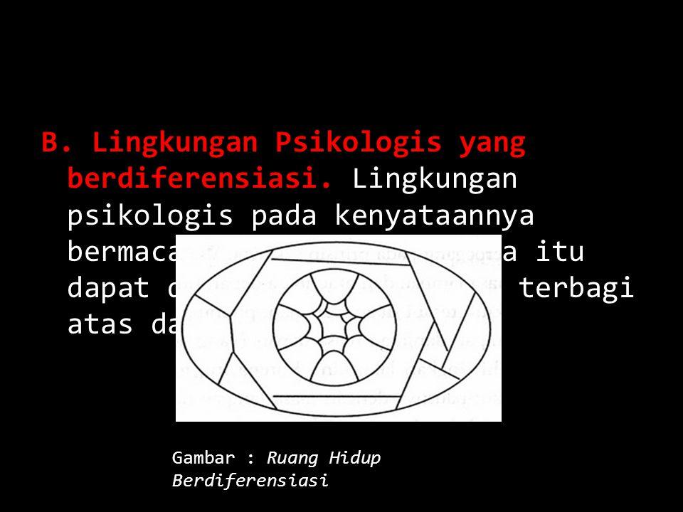 B. Lingkungan Psikologis yang berdiferensiasi. Lingkungan psikologis pada kenyataannya bermacam-macam. Oleh karena itu dapat dibagi-bagi sehingga terb