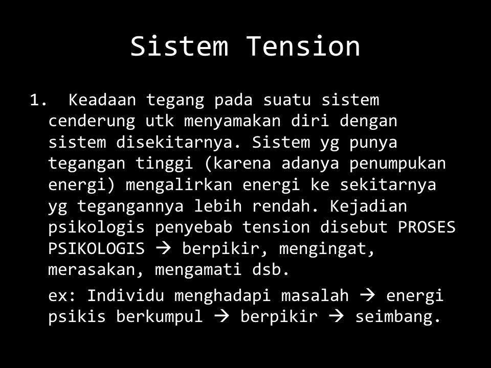 Sistem Tension 1. Keadaan tegang pada suatu sistem cenderung utk menyamakan diri dengan sistem disekitarnya. Sistem yg punya tegangan tinggi (karena a