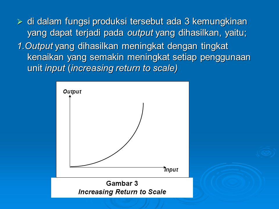  di dalam fungsi produksi tersebut ada 3 kemungkinan yang dapat terjadi pada output yang dihasilkan, yaitu; 1.Output yang dihasilkan meningkat dengan tingkat kenaikan yang semakin meningkat setiap penggunaan unit input (increasing return to scale) Output Input Gambar 3 Increasing Return to Scale