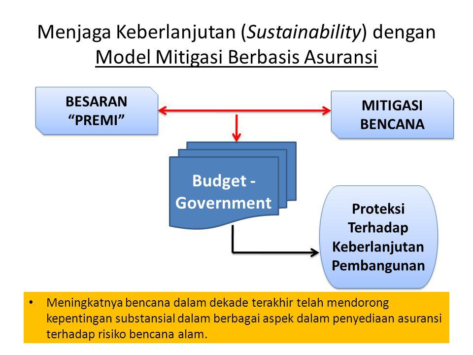"""Menjaga Keberlanjutan (Sustainability) dengan Model Mitigasi Berbasis Asuransi BESARAN """"PREMI"""" Budget - Government Proteksi Terhadap Keberlanjutan Pem"""