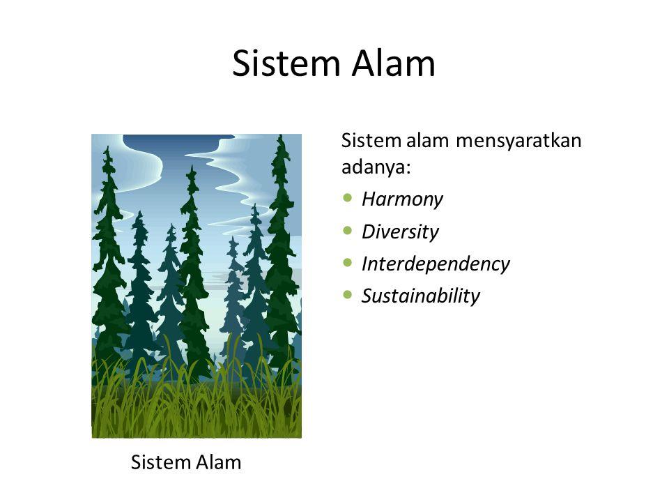 Sistem Alam Sistem alam mensyaratkan adanya: Harmony Diversity Interdependency Sustainability Sistem Alam