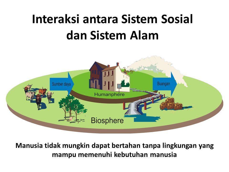 Interaksi antara Sistem Sosial dan Sistem Alam Manusia tidak mungkin dapat bertahan tanpa lingkungan yang mampu memenuhi kebutuhan manusia