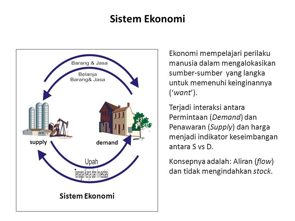 Ekonomi mempelajari perilaku manusia dalam mengalokasikan sumber-sumber yang langka untuk memenuhi keinginannya ('want'). Terjadi interaksi antara Per