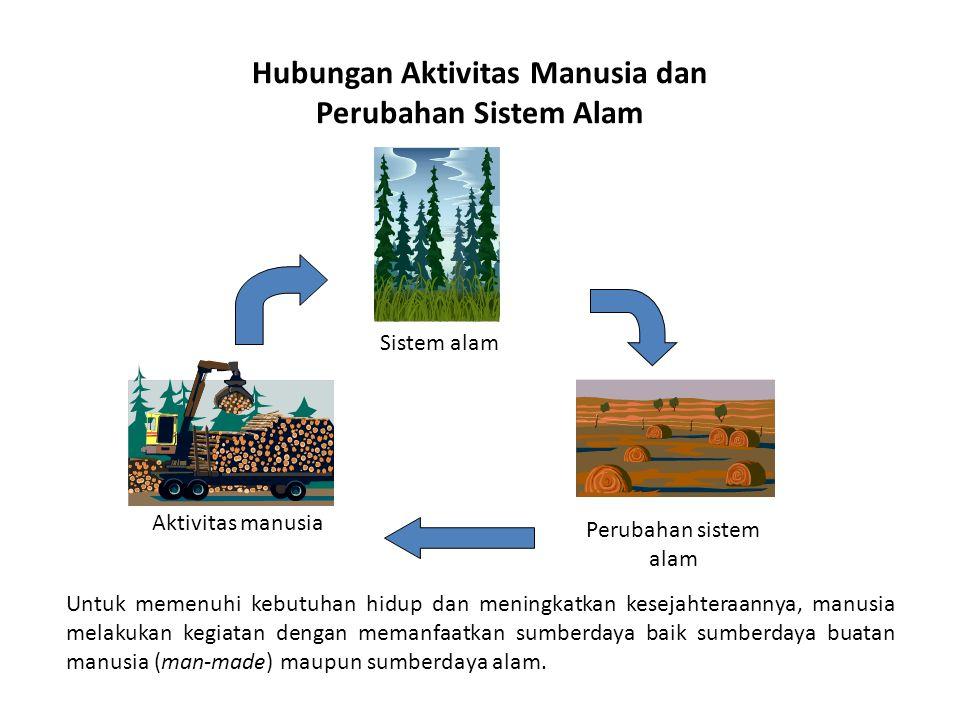 Untuk memenuhi kebutuhan hidup dan meningkatkan kesejahteraannya, manusia melakukan kegiatan dengan memanfaatkan sumberdaya baik sumberdaya buatan man