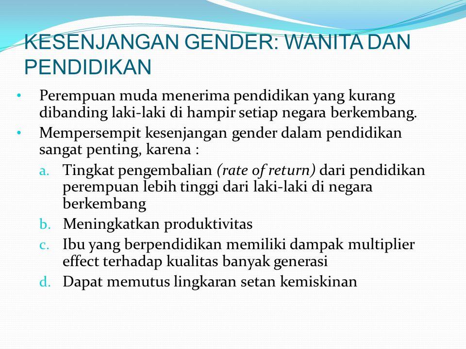 KESENJANGAN GENDER: WANITA DAN PENDIDIKAN Perempuan muda menerima pendidikan yang kurang dibanding laki-laki di hampir setiap negara berkembang. Mempe
